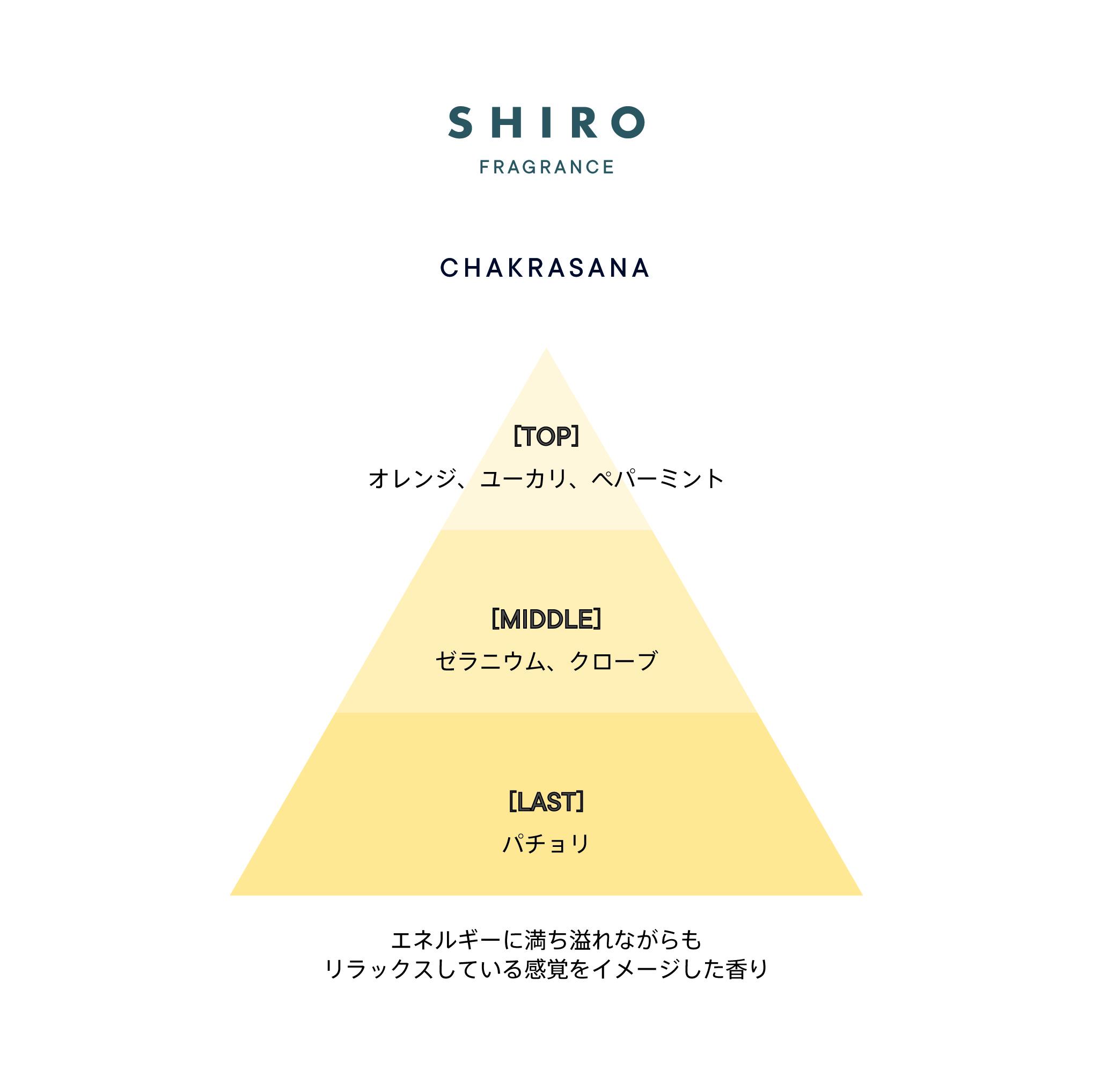 ハンド リフレッシュ shiro